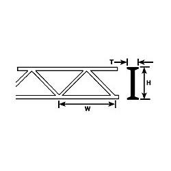 Profilé Plastruct styrène 2,4mm