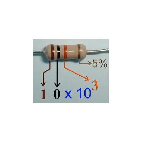 Résistance couche carbone de 1/4 de W par 5 pièces