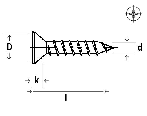 Schéma DIN 7982