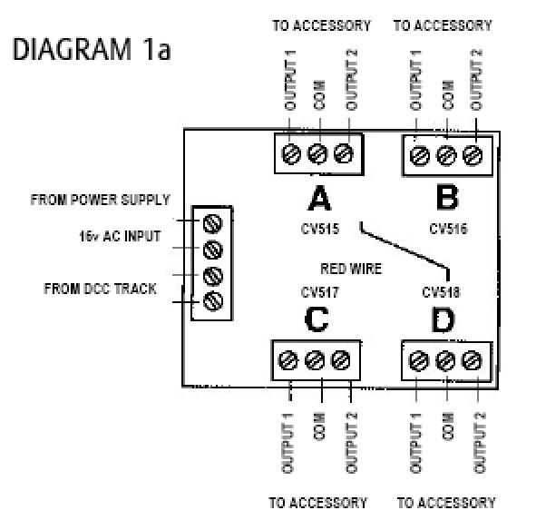 Décodeur DCC30 Gaugemaster
